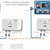 Hirschmann Moka 32-Internet verdelen door het huis-betrouwbaar-INastallatei schema-Geluid & Beeld NU!